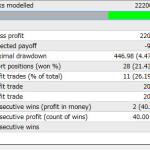 MT4でビットコインの自動売買と過去検証