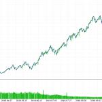 1年で資産30倍の自動売買プログラム(30万スタートなら1年で約900万)